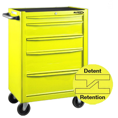 BluePoint KRB13005YEL, 5 Drawers Roller Cabinet, Yellow Gloss